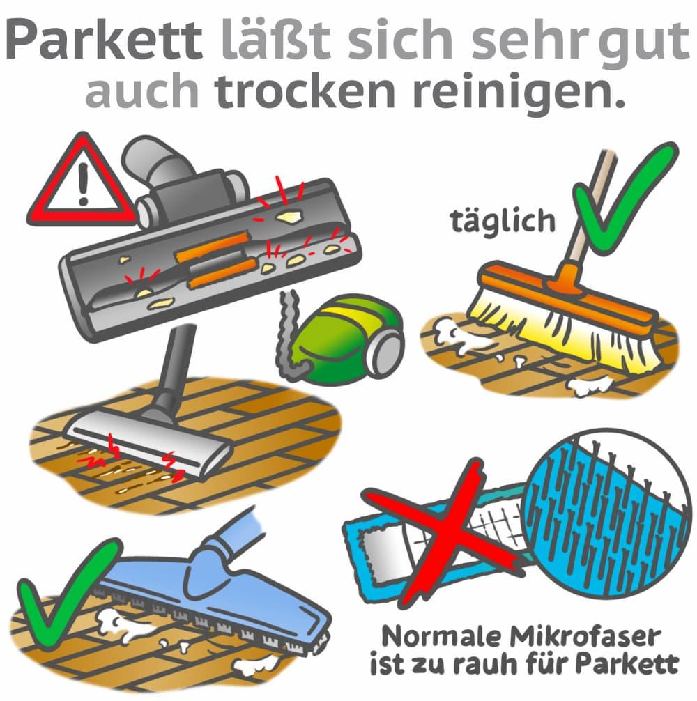 Parkett lässt sich gut trocken reinigen
