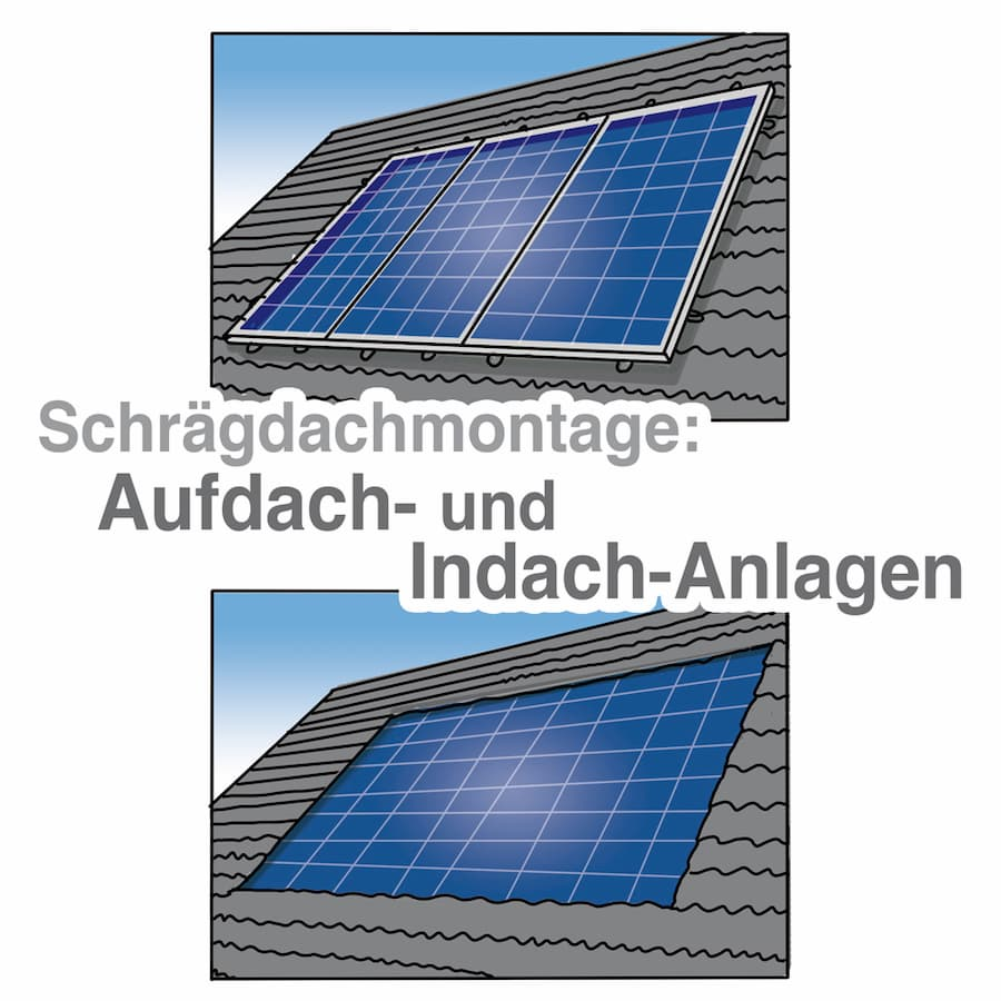 Photovoltaik Monatge: Aufdach oder Indach-Montage