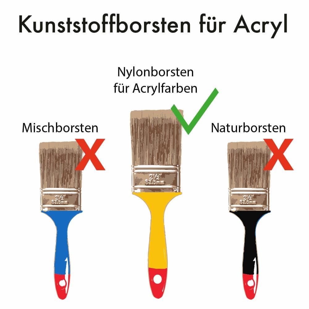 Für Acryllacke am besten Pinsel mit Kunststoffborsten verwenden