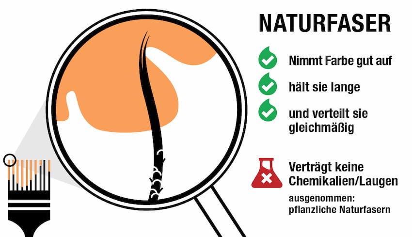 Pinsel aus Naturfasern: Vorteile