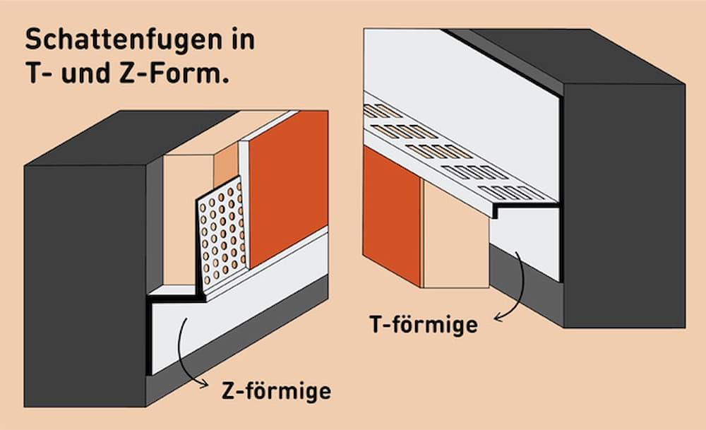 Trockenbau-Profile: Schattenfugen in T- und Z-Form