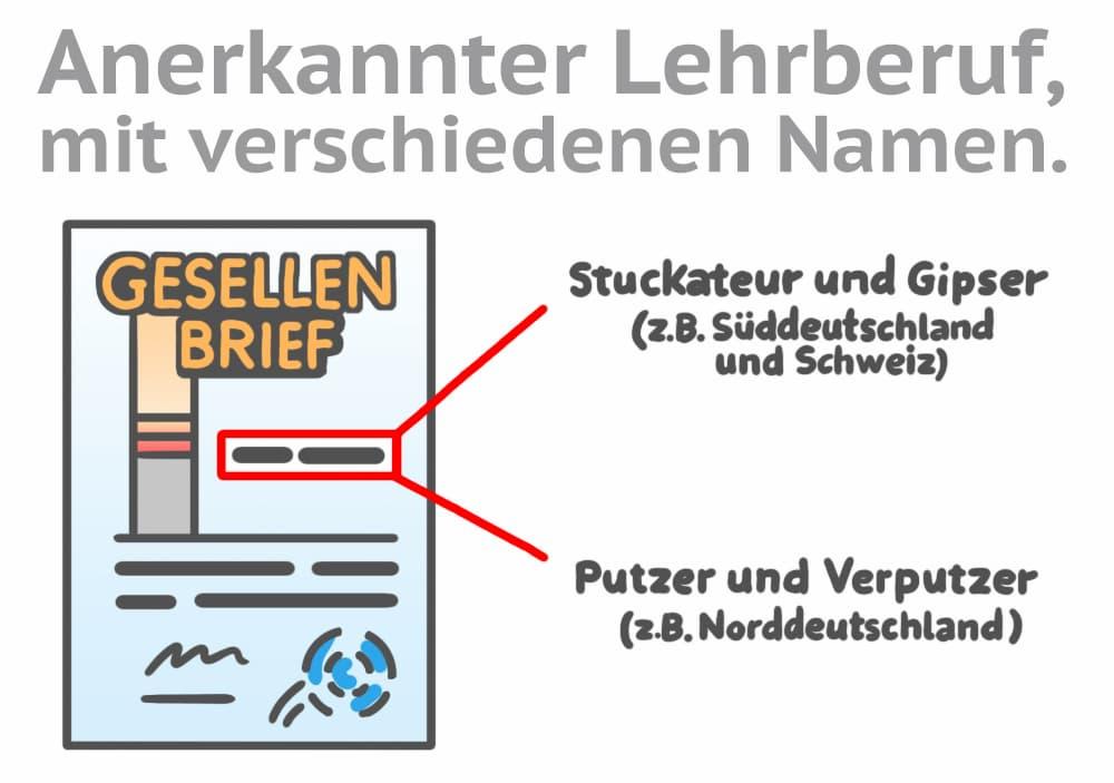 Stukateur: Anerkannter Lehrberuf mit verschiedenen Namen