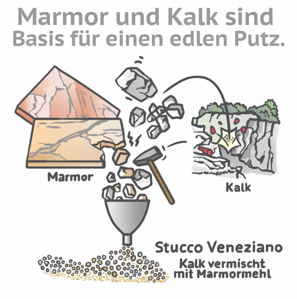 So wird der venezianische Putz hergestellt