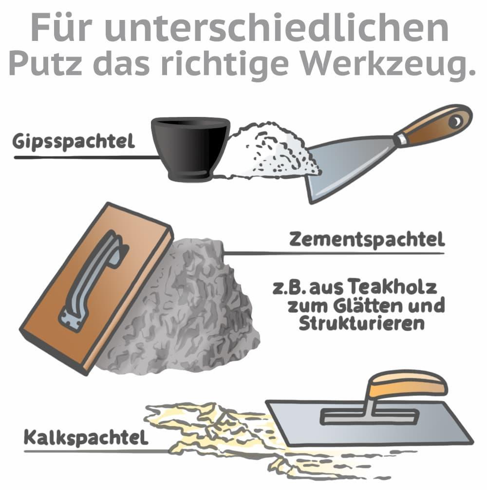 Für unterschiedlichen Putz das richtige Werkzeug