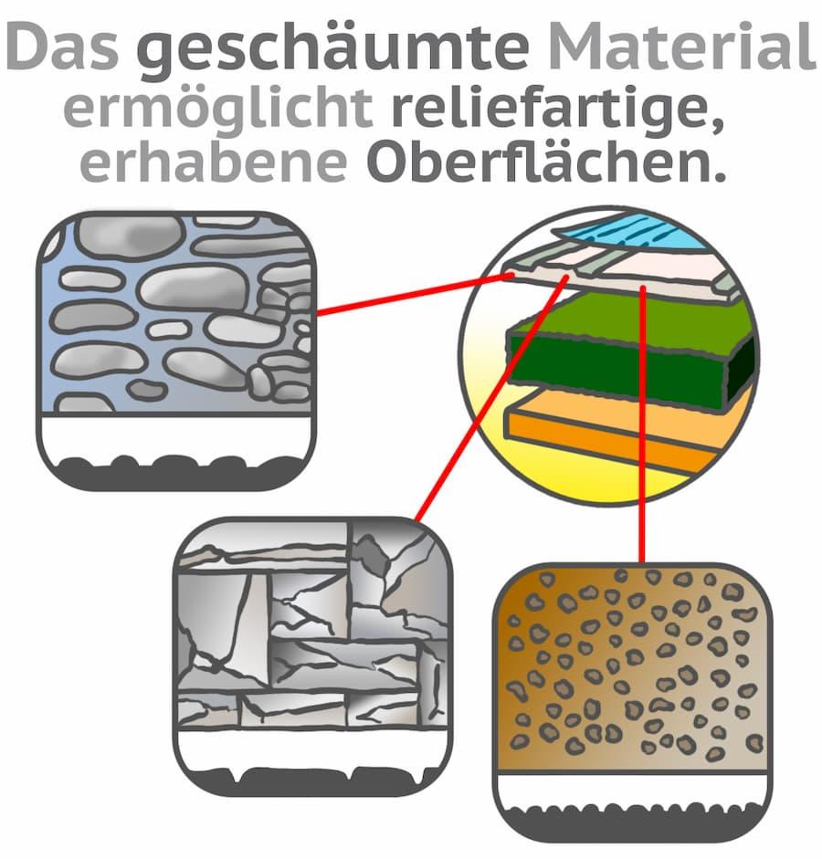 Das geschäumte Material ermöglicht reliefartige Oberflächen