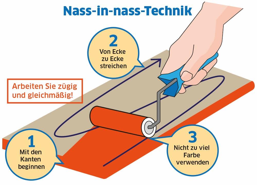 Lackieren: Nutzen Sie die Nass-in-nass Technik