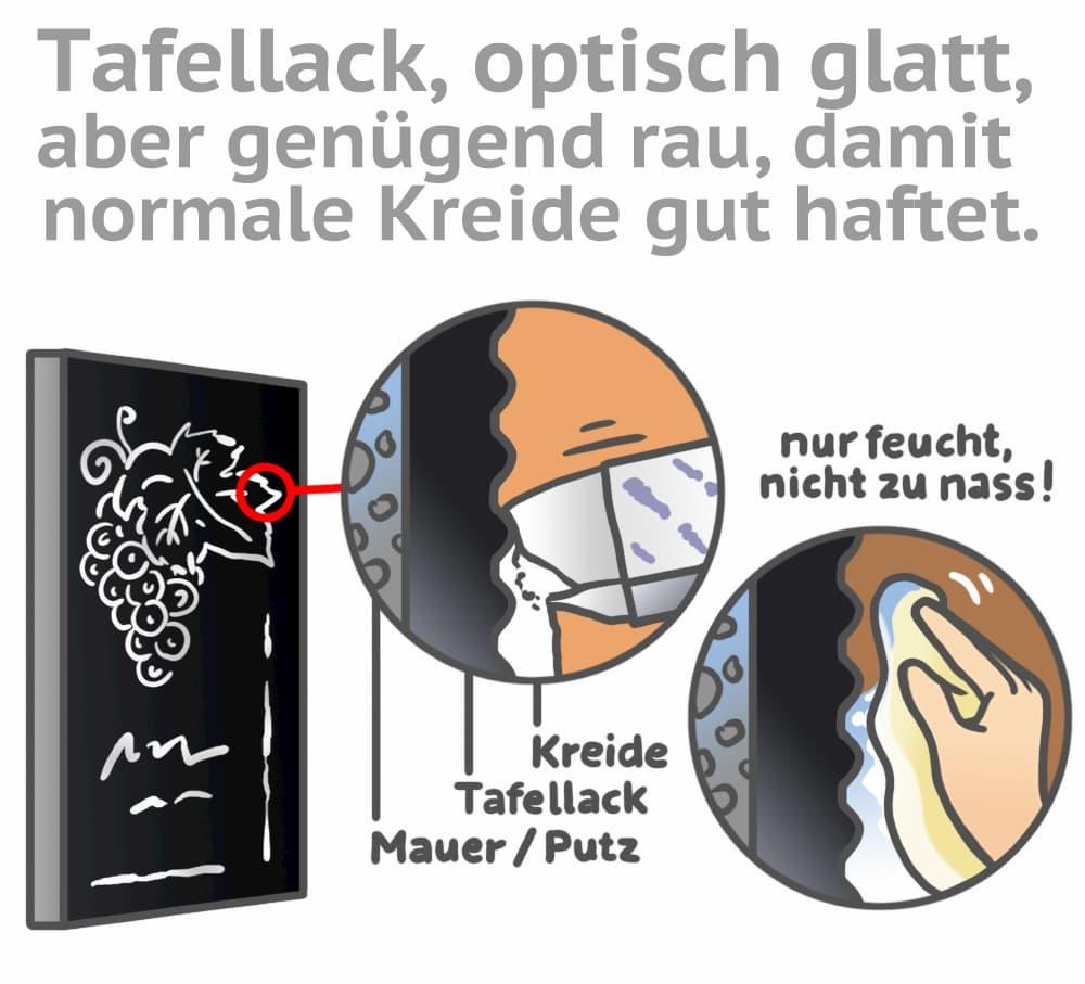 Tafellack: Optisch glatte aber so rau, damit Kreide gut haftet