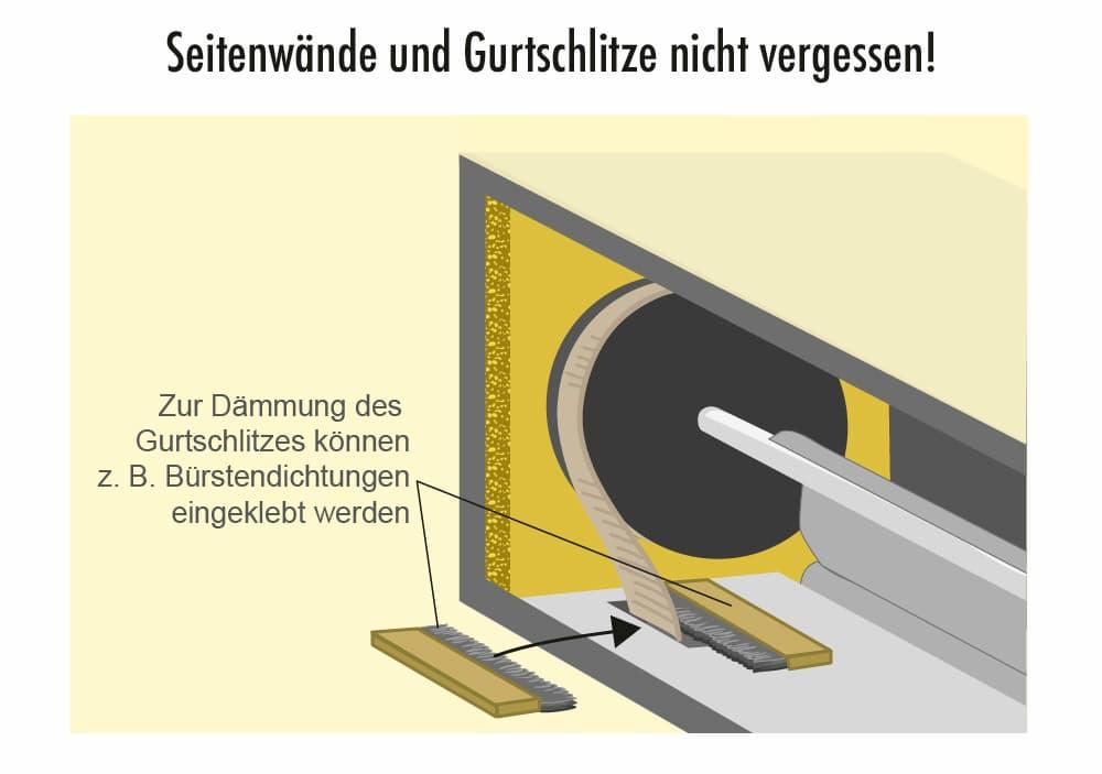Rolladenkasten nachträglich dämmen: Seitenwände und Gurtschlitze nicht vergessen