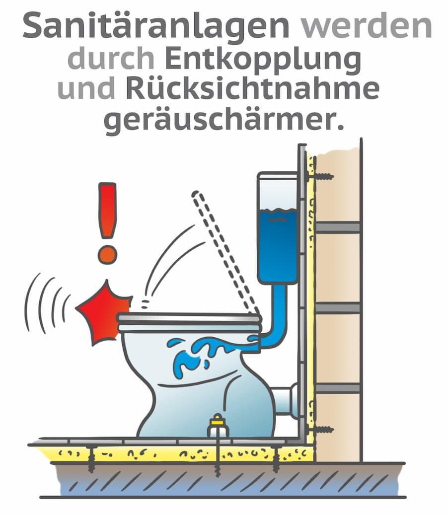 Schallschutz bei Sanitäranlagen