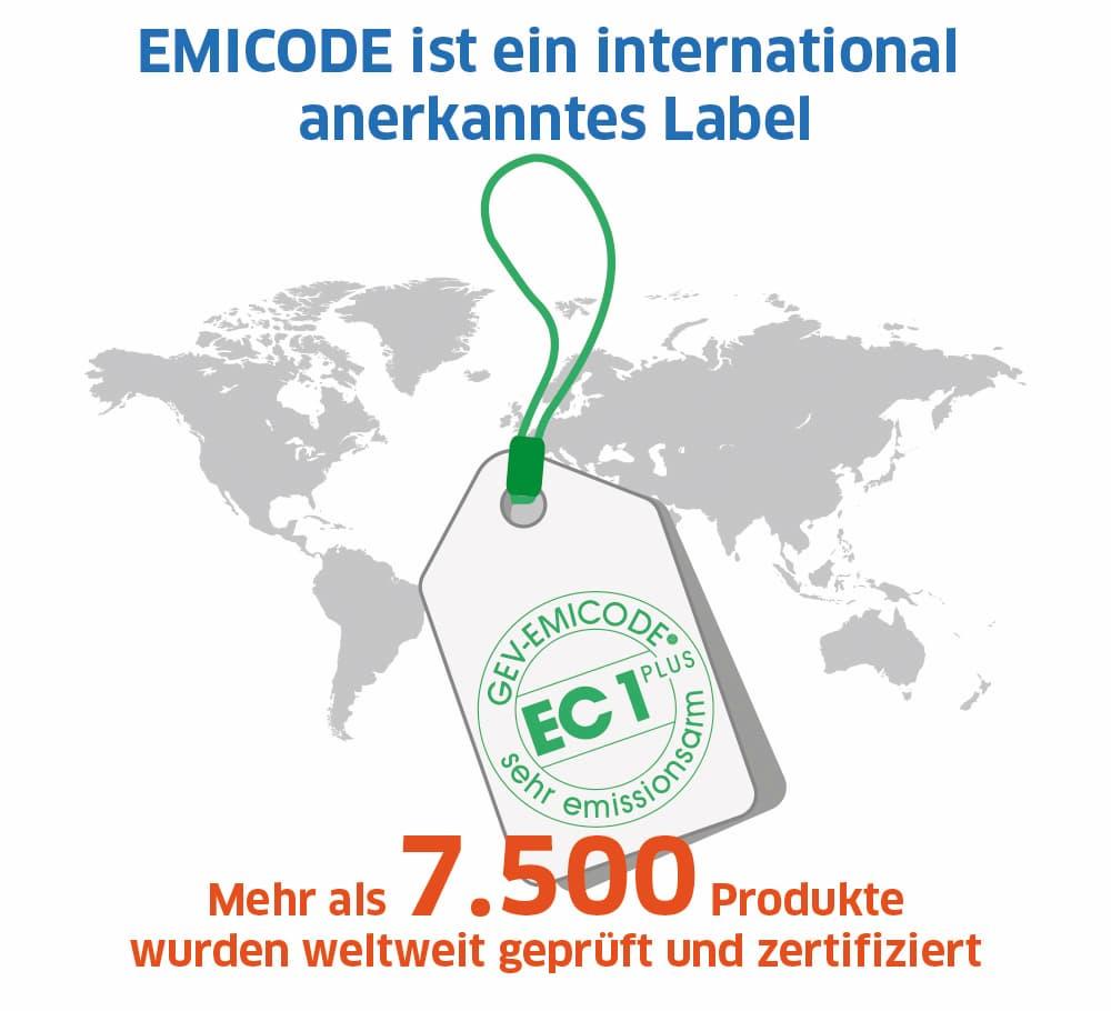EMICODE ist ein international anerkanntes Label