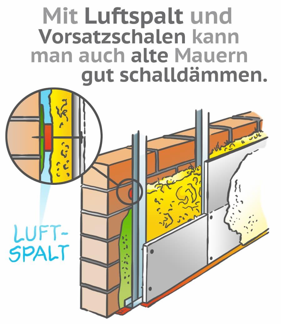 Alte Innenwände können zusätzlich schallgedämmt werden