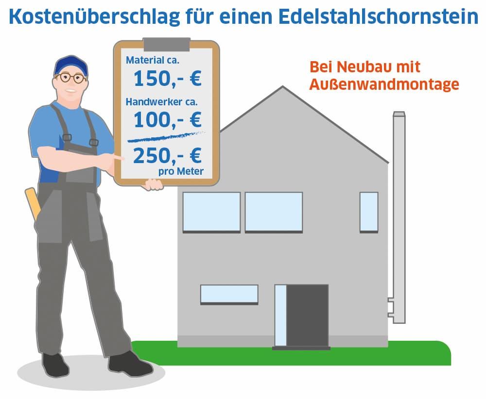 Edelstahlschornstein Kosten: Grobe Orientierung