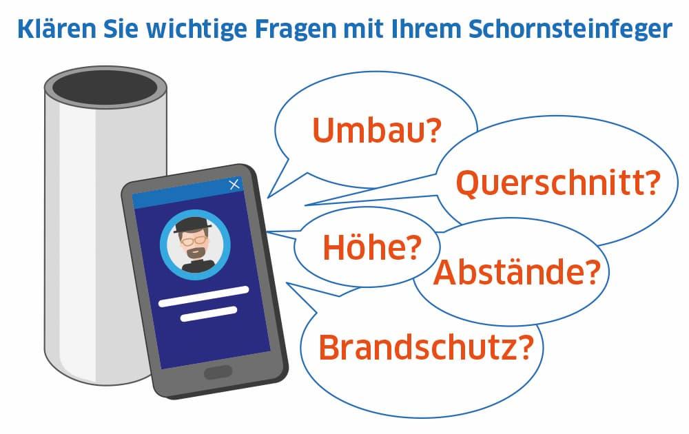 Schornstein: Klären Sie wichtige Fragestellungen mit dem Schornsteinfeger
