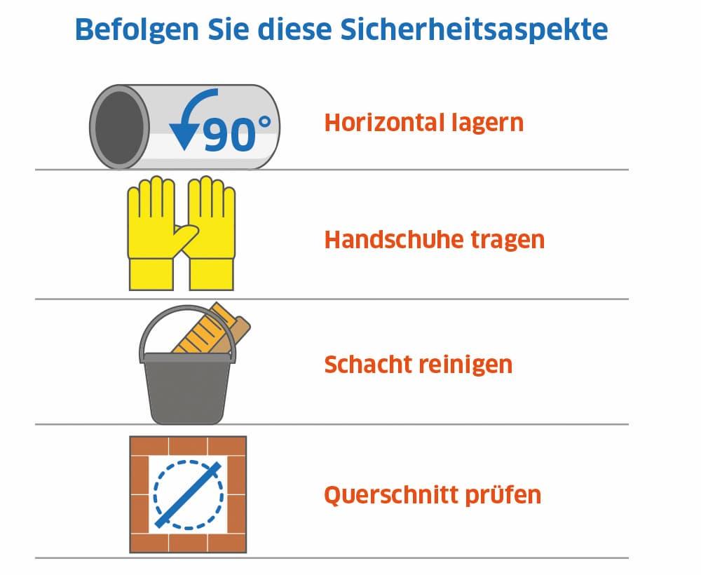 Schornsteinsanierung: Tipps zur Sicherheit und Materiallagerung