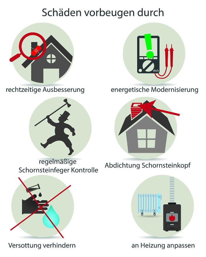 Schornstein: Schäden bereits im Vorfeld vorbeugen