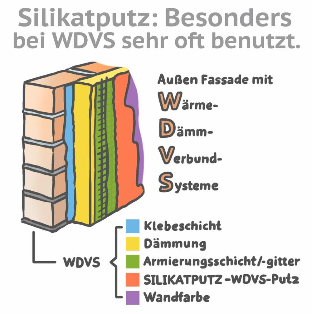 Silikatputz: Besonders in Kombination mit WDVS beliebt