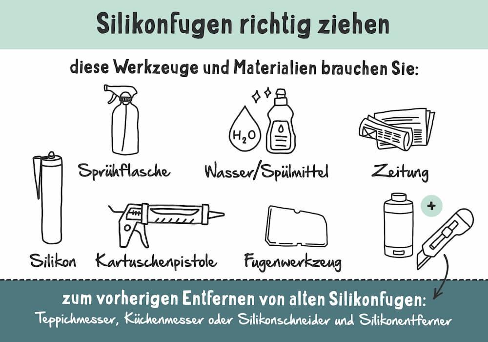 Silikonfugen richtig ziehen: Material und Werkzeug