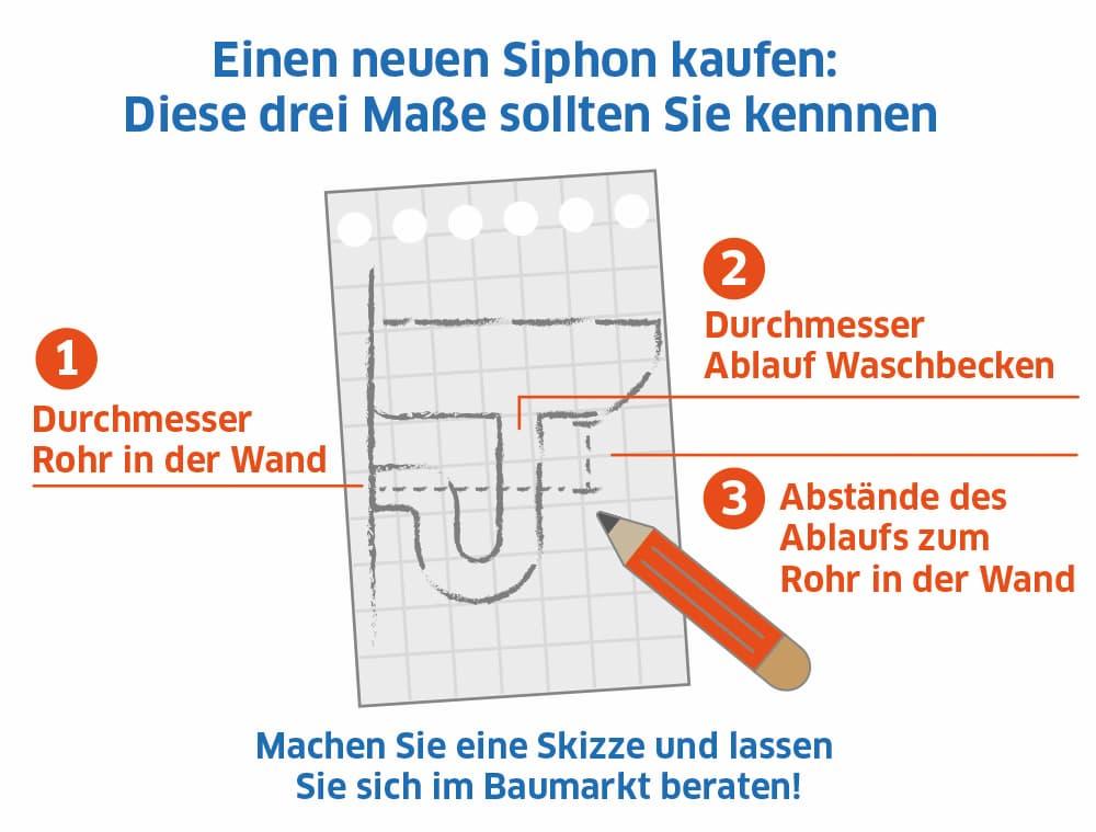 Einen Siphon kaufen: Diese Maße sollten Sie kennen