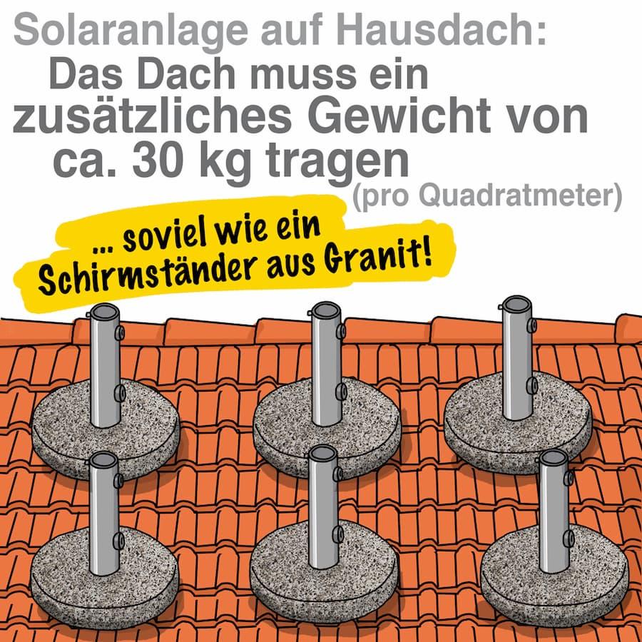 Solaranlage auf Hausdach: Statik beachten