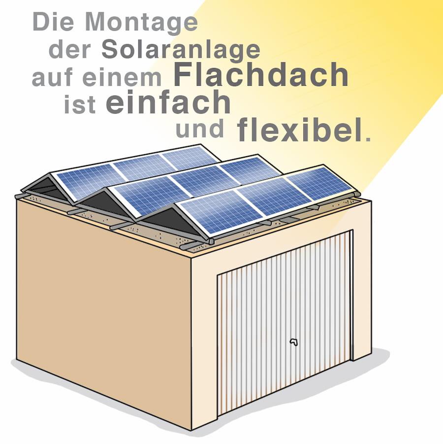 Solaranlage: Die Monatge ist auch auf einem Flachdach problemlos möglich