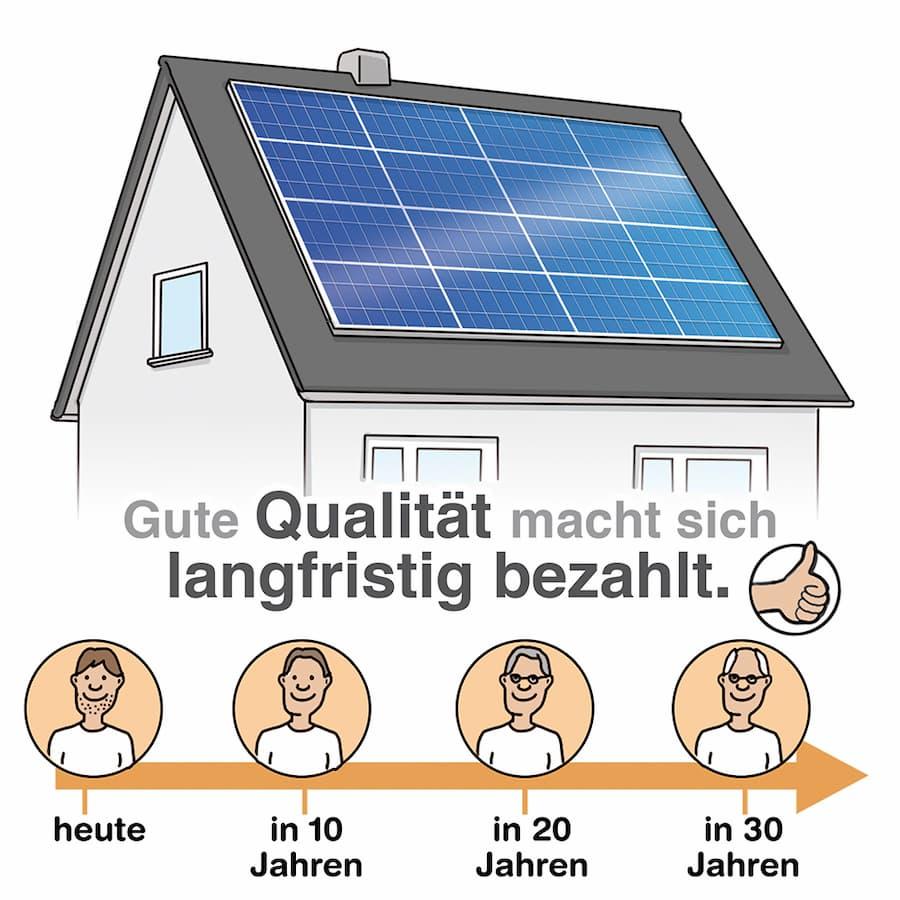 Solaranlage: Gute Qualität hat Ihren Preis