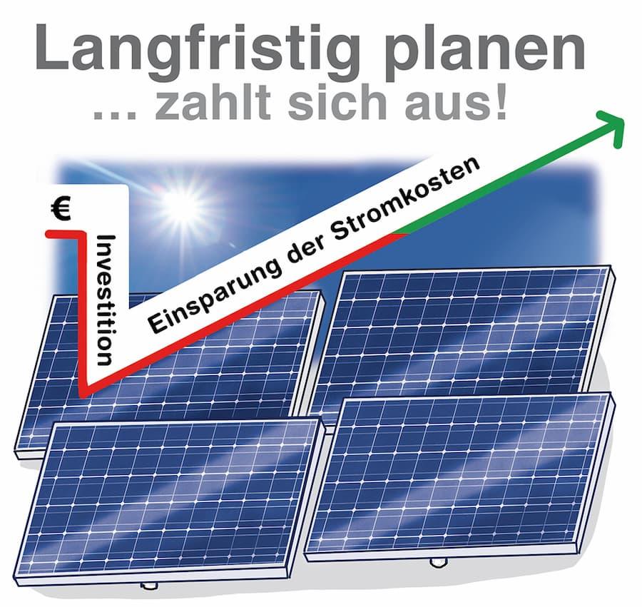 Solarstrom: Langfristig planen zahlt sich in der Regel auch finanziell aus
