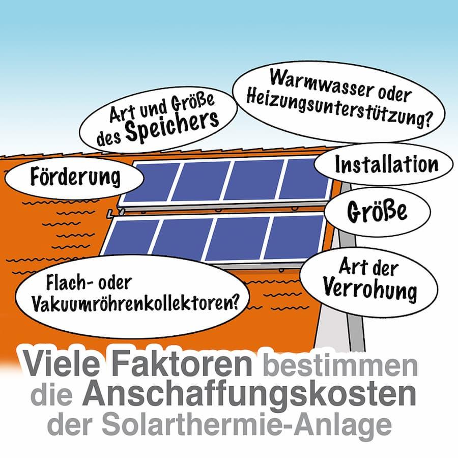 Solarthermie Anschaffungskosten