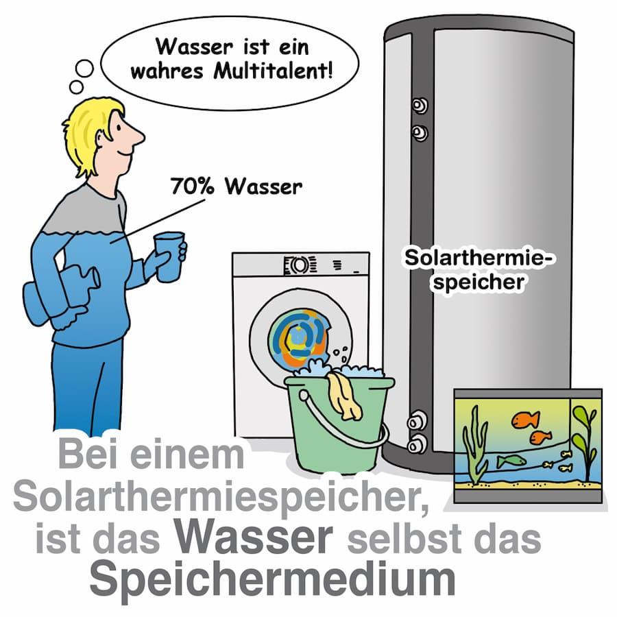 Solarthermie-Speicher: Wasser ist der Wärmespeicher