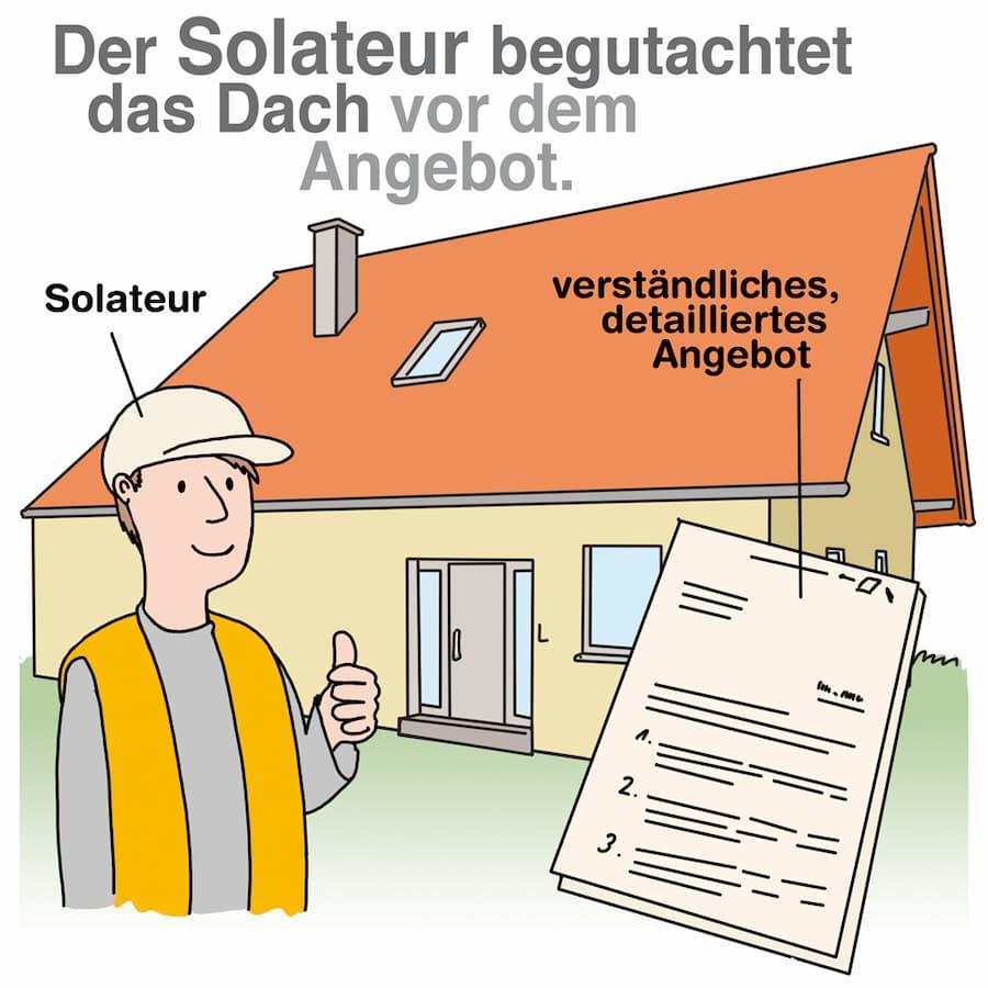 Lassen Sie das Hausdach vor dem Kauf begutachten