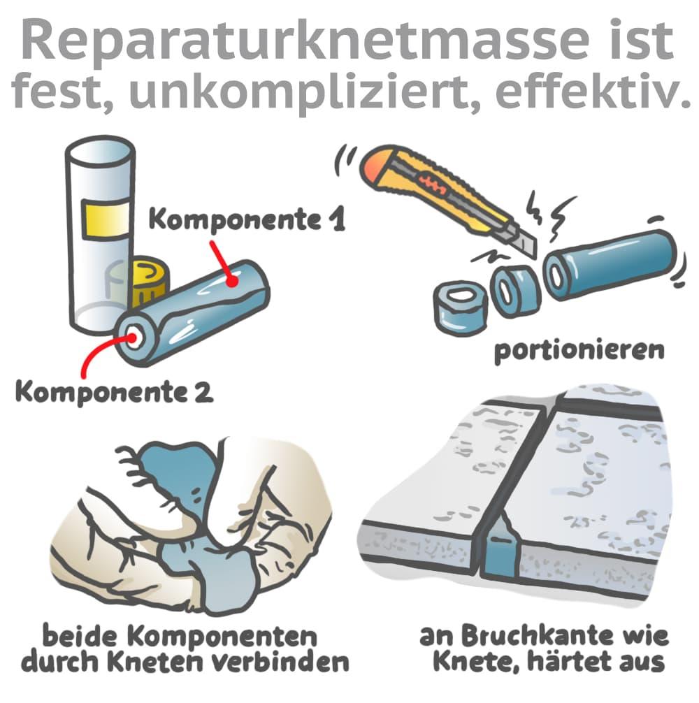 Reparaturkentmasse ist fest, unkomplziert und effektiv