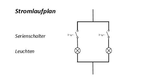 Stromlaufplan Serienschaltung © Heinz Kerp