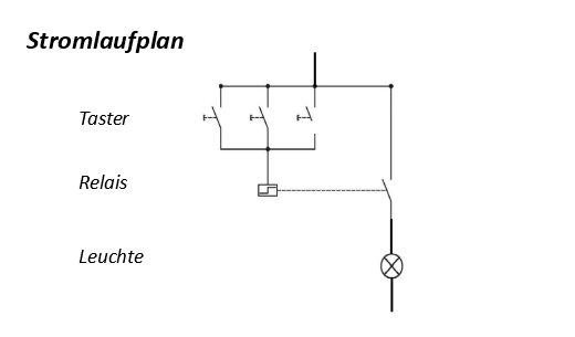 Stromlaufplan Tasterschaltung © Heinz Kerp