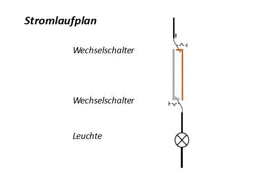 Stromlaufplan Wechselschaltung © Heinz Kerp