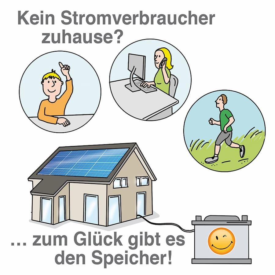 Stromspeicher speichern den Strom auch wenn es keinen Verbrauch gibt