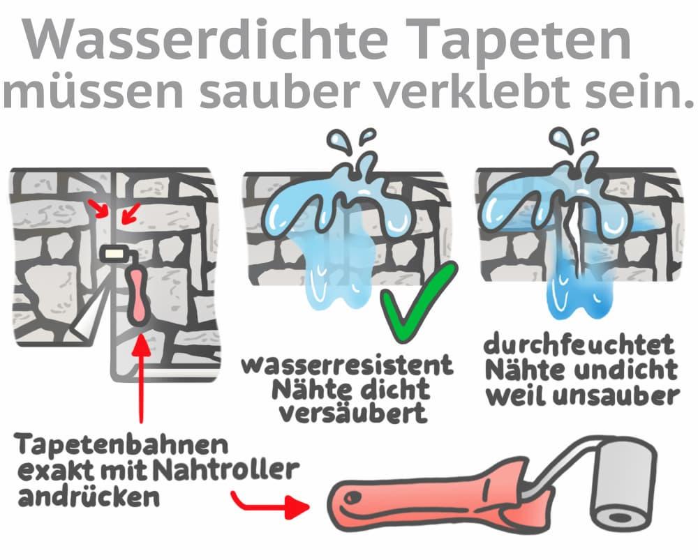 Wasserdichte Tapeten müssen sauber verklebt werden