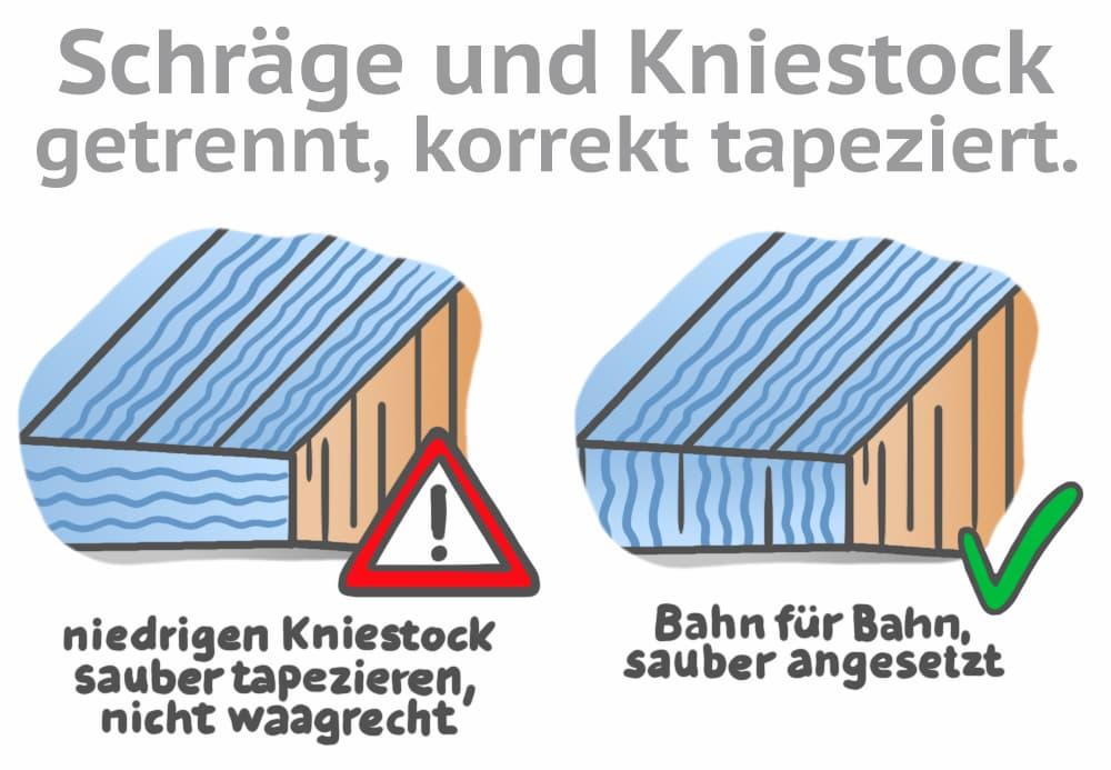 Dachschräge und Kniestock getrennt tapezieren
