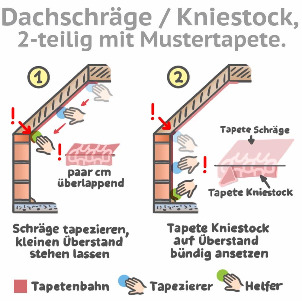 Dachschräge und Kniestock 2-teilig mit Mustertapete tapezieren