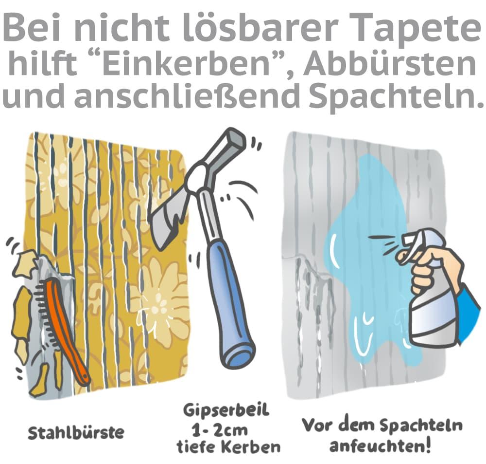 Nicht lösbare Tapete hilft einkerben oder abbürsten