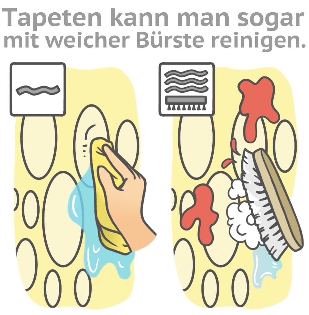 Tapete kann man sogar mit weicher Bürste reinigen