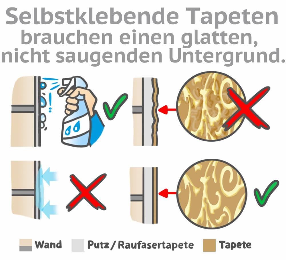 Selbstklebende Tapeten brauchen einen glatten nicht saugenden Untergrund