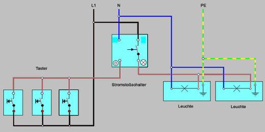 Elektroinstallation Schalter Und Steckdosen