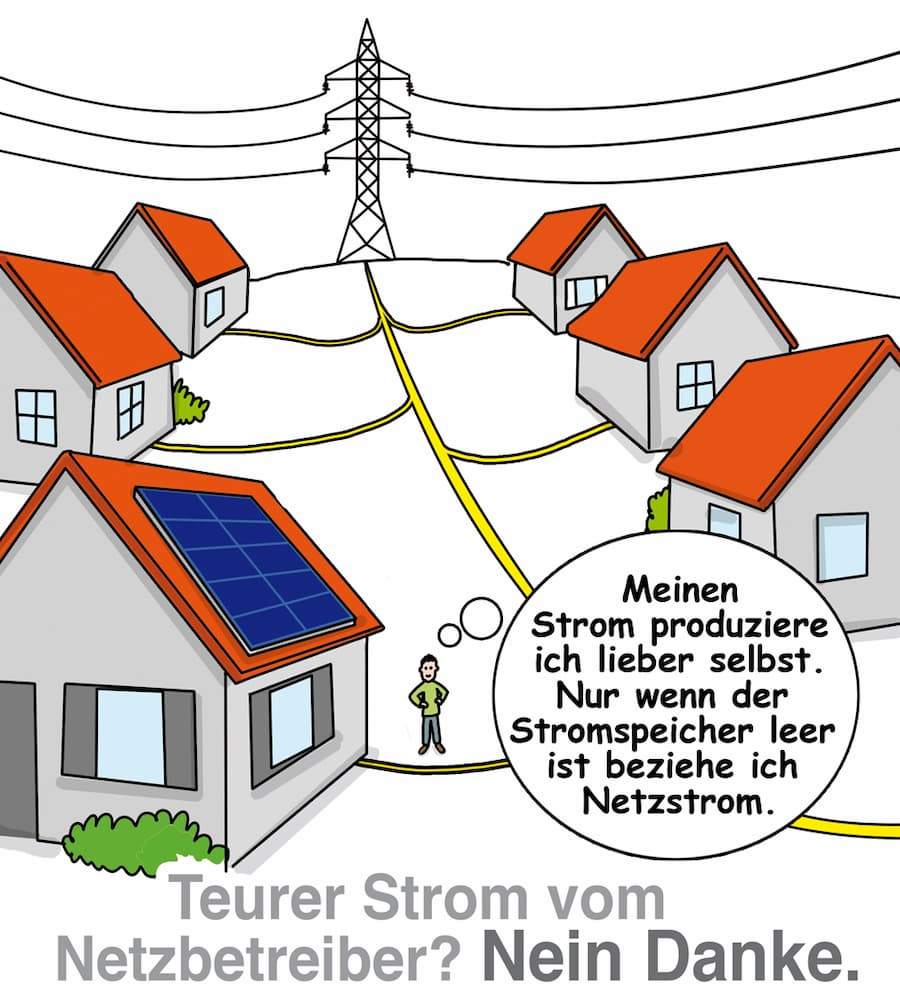Teurer Strom vom Netzbetreiber: Nein Danke