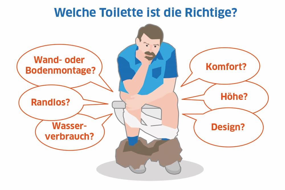 Welche Toilette ist die Richtige?