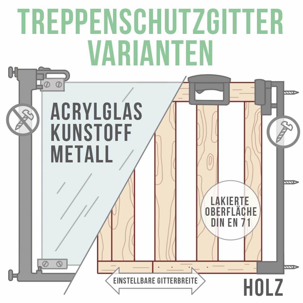 Treppenschutzgitter Varianten