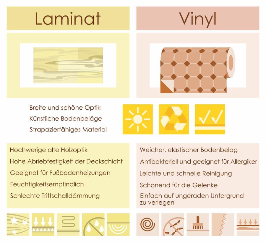 Treppenbelag: Vinyl oder Laminat verwenden?