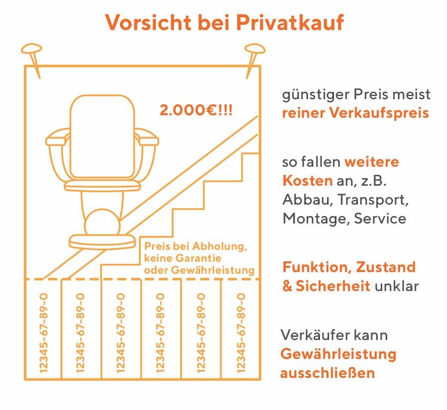 Treppenlift: Vorsicht bei Privatkauf
