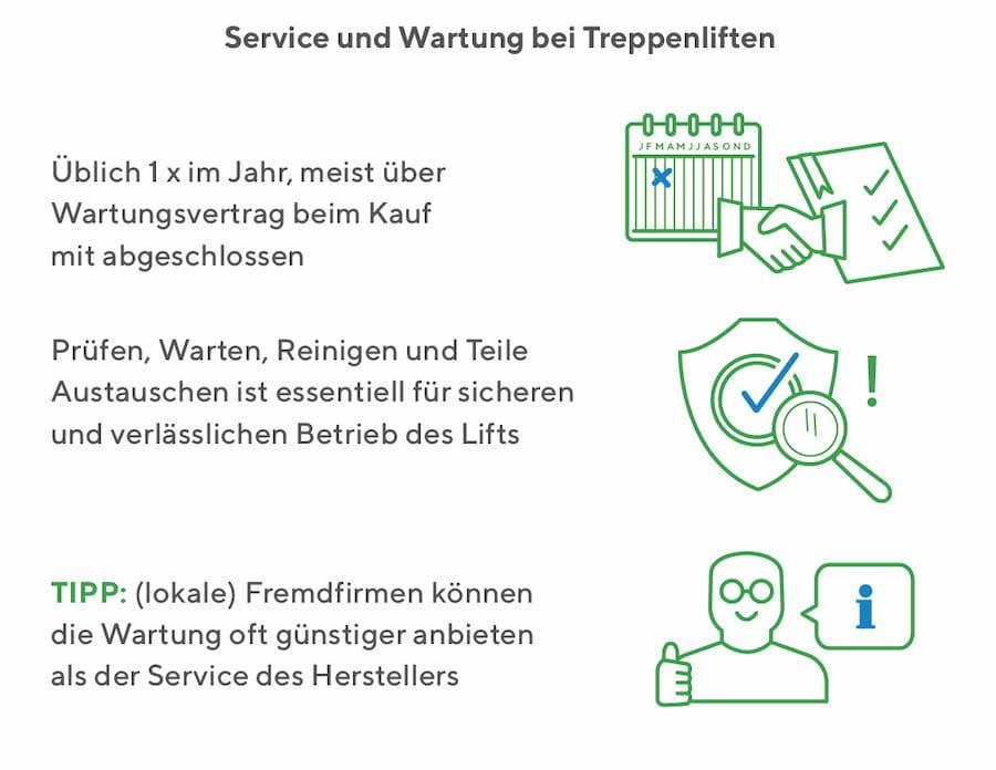 Treppenlift Wartung und Service