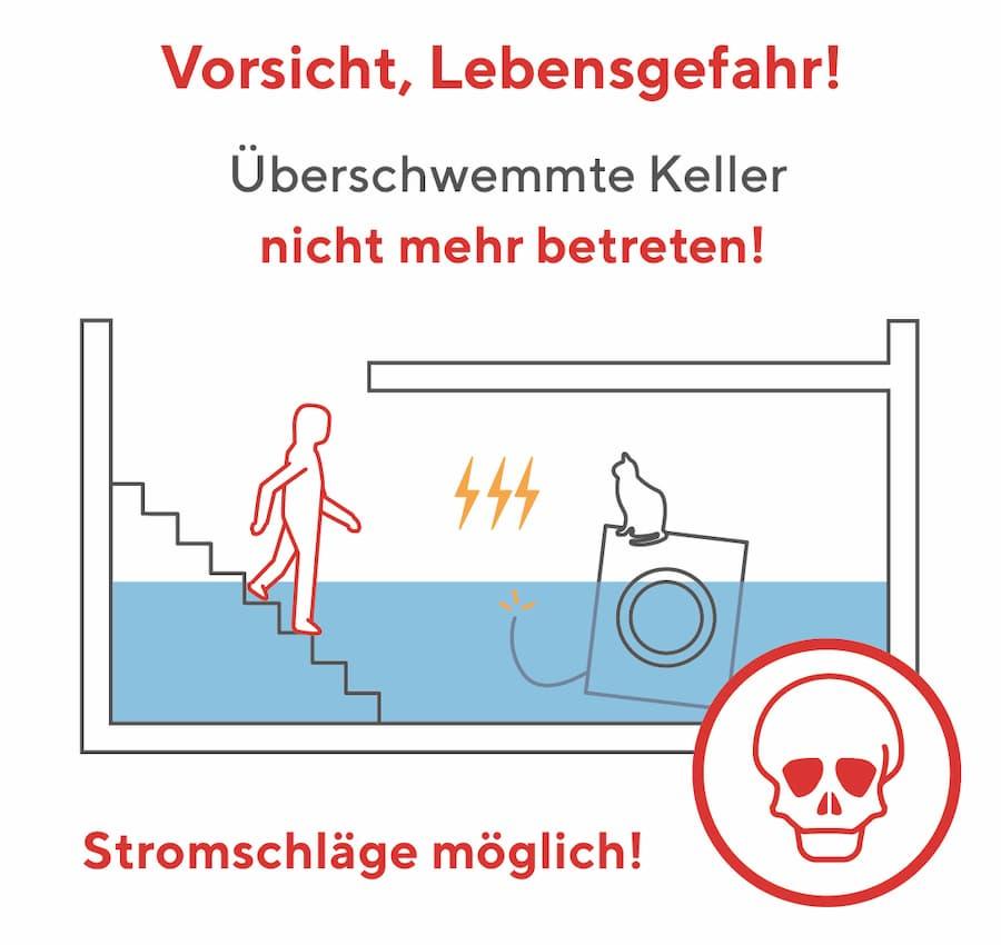 Überschwemmmte Keller: Vorsicht, Lebensgefahr!