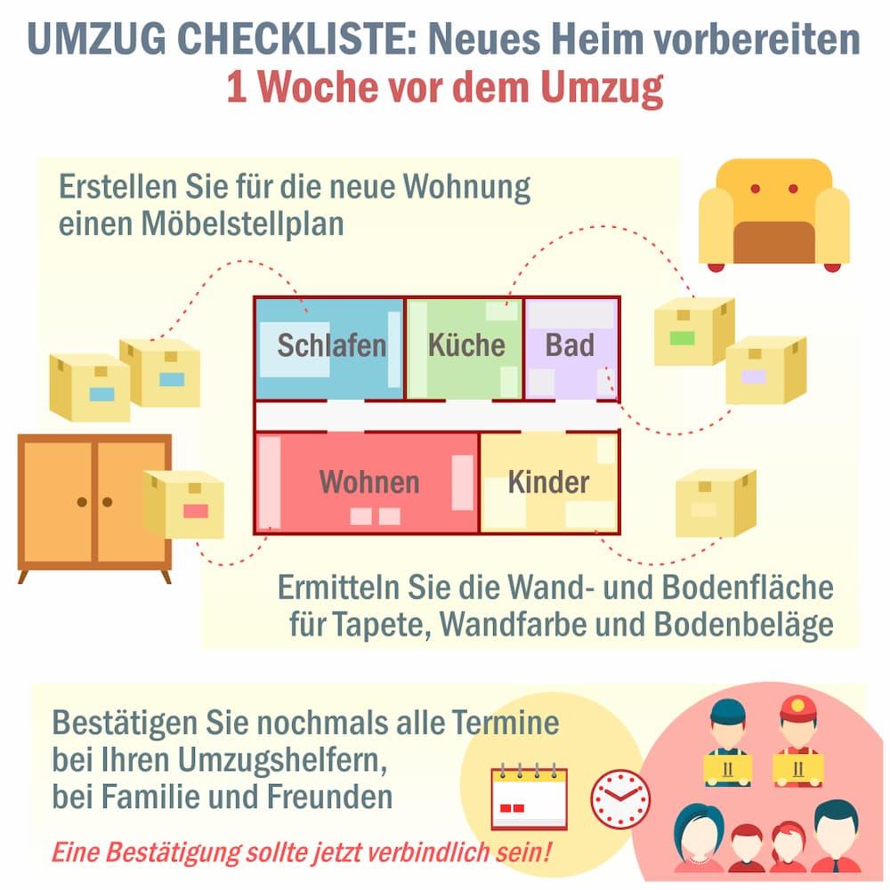Umzug Checkliste: 1 Wochen vor dem Umzug
