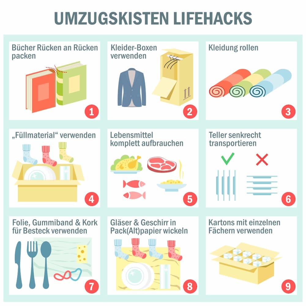 Umzugskisten Lifehacks:Die besten Tipps zu Umzugskisten